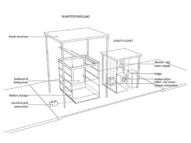 professor-spent-a-year-in-a-dumpster-with-total-area-of-3-square-meters-artnaz-com-4