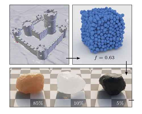 3049566-slide-s-1b-multi-scale-modeling-and-rendering-of-granular-materials-image
