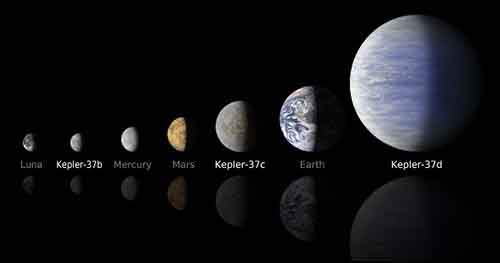 A_Moon-size_Line_Up-with-Kepler-37b-610x321
